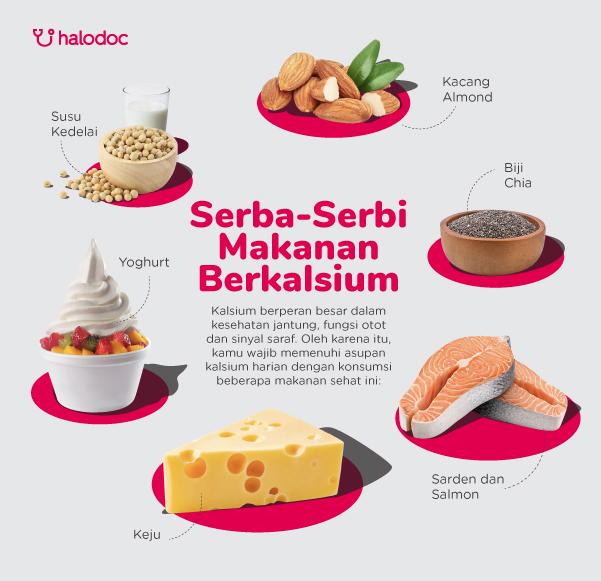 infografis: daftar makanan kaya kalsium